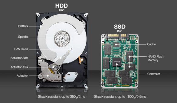 Care sunt componentele interne ale unui hard SSD